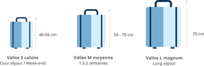 dimension des valises