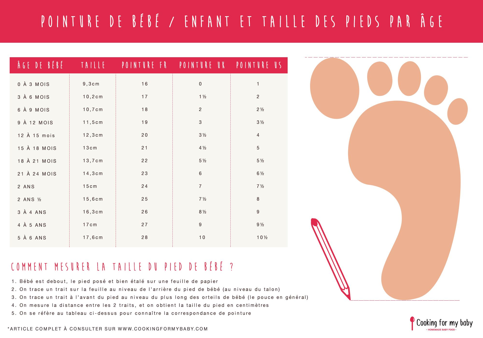 chaussure bebe taille